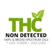 THC non detected