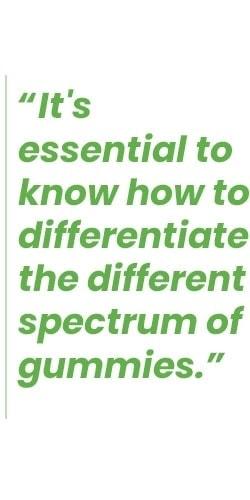 cbd-gummies-for-anxiety