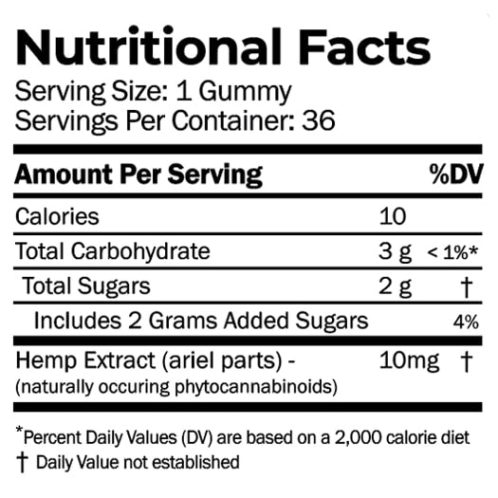 CBD Gummy nutrition facts
